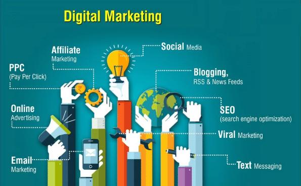 Digital Marketing Course in Coimbatore