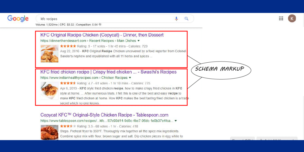 Schema markup example showing kfc recipe