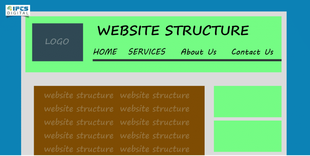 example of a website structure