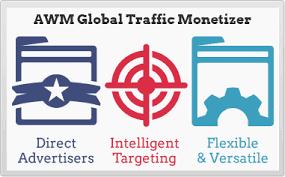 Fundamental of Affiliated Marketing