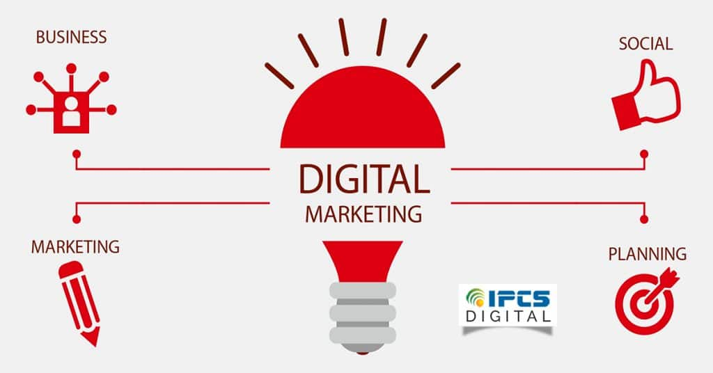 Best digital marketing Course in  Coimbatore